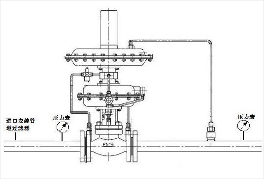 如何正确安装储罐氮封阀